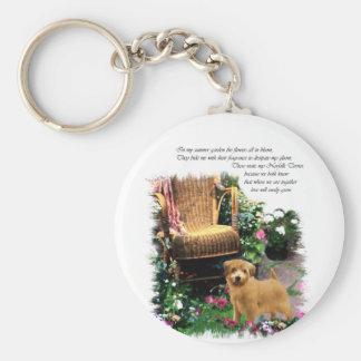 Porte-clés Cadeaux d'art de Norfolk Terrier