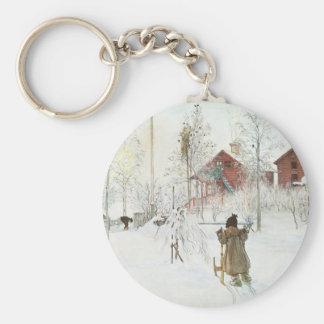 Porte-clés Carl Larsson - cour et la Chambre de lavage