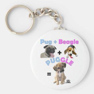 Porte-clés Carlin plus le porte - clé de beagle