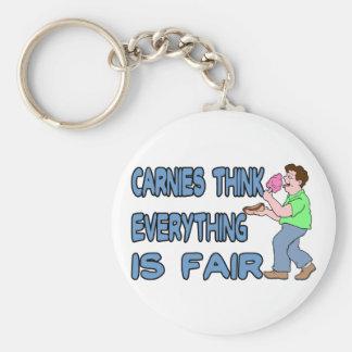 Porte-clés Carnies pensent