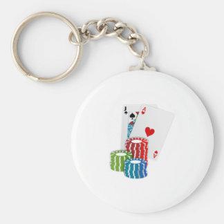 Porte-clés Cartes et puces de tisonnier