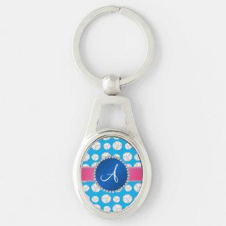 Porte-clés Cercle de bleu de volleyballs de bleu de ciel de