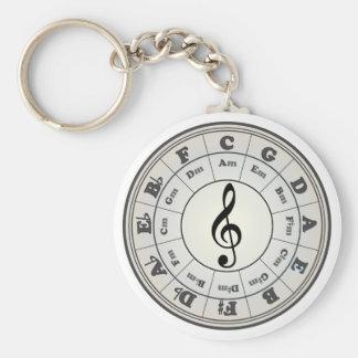 """Porte-clés Cercle de """"perle"""" de porte - clé de cinquièmes"""