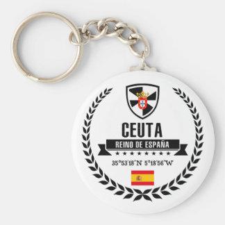 Porte-clés Ceuta
