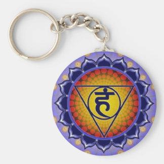Porte-clés Chakra - gorge - porte - clé