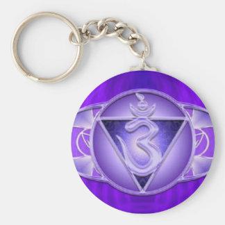 Porte-clés Chakra - troisième oeil - porte - clé