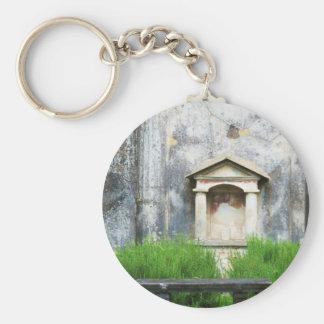 Porte-clés Chambre de la petite fontaine païenne