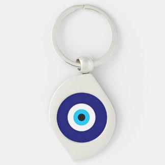 Porte-clés Charme d'oeil mauvais