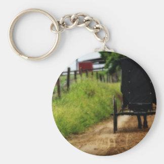 Porte-clés Cheval et boguet amish