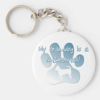 Porte-clés Chiwawa Granddog