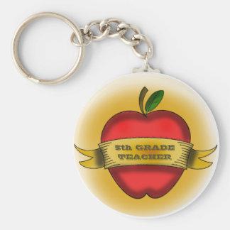 Porte-clés cinquième porte - clé de professeur de catégorie