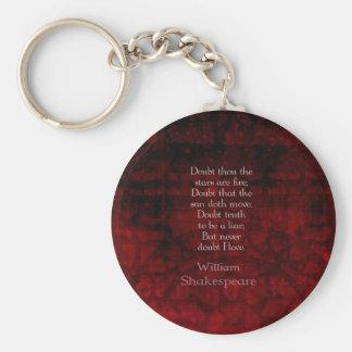 Porte-clés Citation célèbre d'amour de William Shakespeare