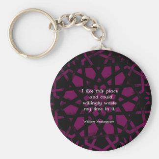 """Porte-clés Citation drôle de William Shakespeare """"j'aime cet"""
