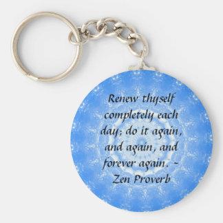 Porte-clés Citation inspirée de motivation de Bouddha