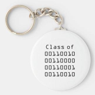 Porte-clés Classe de porte - clé de 2012 binaires