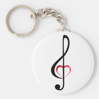 Porte-clés Clef de coeur