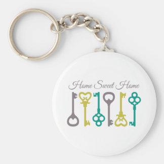 Porte-clés Clés à la maison d'invité