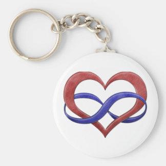 Porte-clés Coeur d'infini de fierté de Polyamory