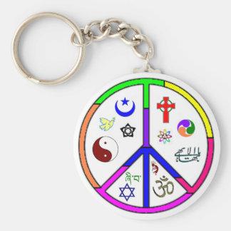 Porte-clés Coexistence paisible