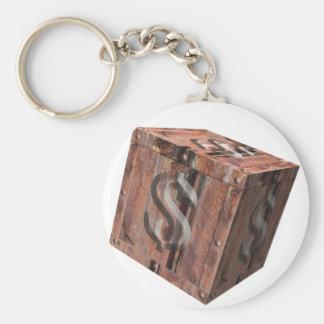 Porte-clés coffre au trésor - dollars - budget de l'État -