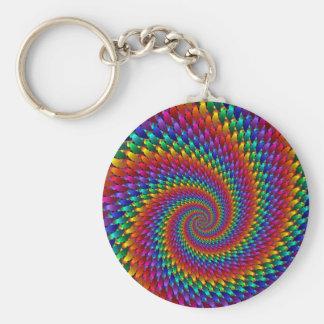 Porte-clés Colorant de cravate de base