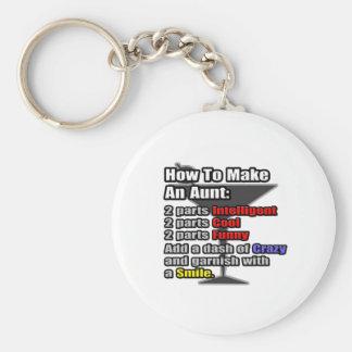 Porte-clés Comment faire une tante