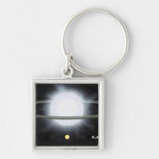 Porte-clés Comparaison de la taille d'une étoile hypergiant