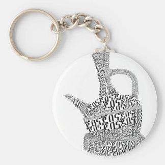 Porte-clés Conception des textes de pot de café