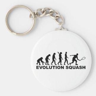 Porte-clés Courge d'évolution