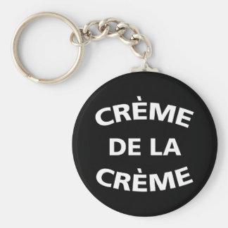 Porte-clés Creme De La Creme