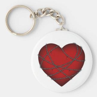 Porte-clés Crise cardiaque