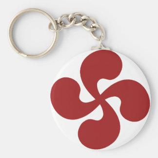 Porte-clés Croix Basque Rouge Lauburu