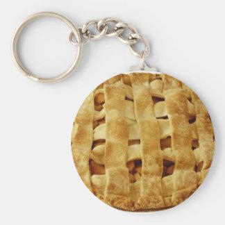 Porte-clés Croûte faite américaine de zigzag de tarte aux