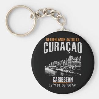 Porte-clés Curaçao