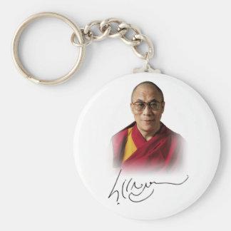 Porte-clés Dalai Lama