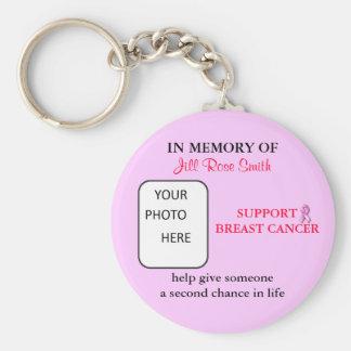 Porte-clés DANS la MÉMOIRE DE, porte - clé de cancer du sein