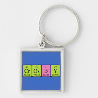 Porte-clés de nom de table périodique de Crosby