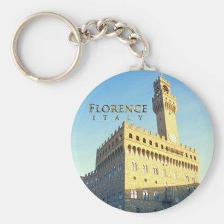 Porte-clés Della Signoria de Florence - de Piazza