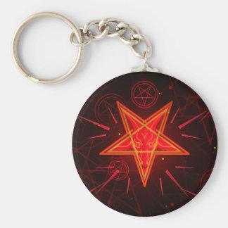 Porte-clés démon au néon