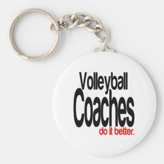 Porte-clés Des entraîneurs de volleyball il améliorent