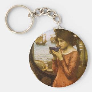 Porte-clés Destin par le château d'eau de JW, art victorien