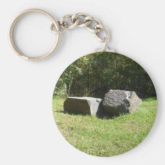 Porte-clés Deux grandes roches