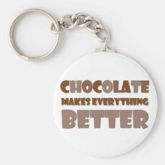 Porte-clés Dire de chocolat