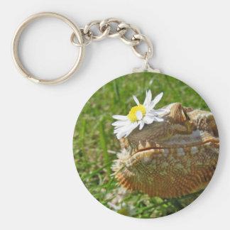 Porte-clés Dragon barbu