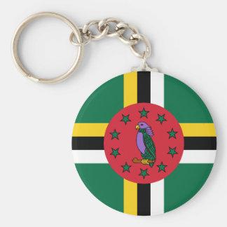 Porte-clés Drapeau de la Dominique