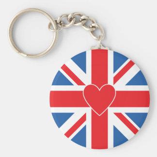 Porte-clés Drapeau des syndicats/conception et coeur de Jack