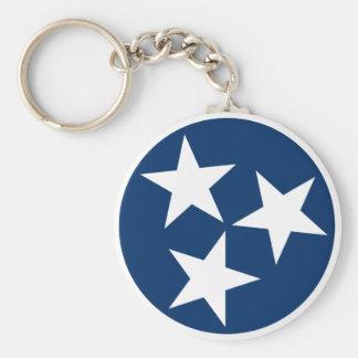 Porte-clés Drapeau du Tennessee