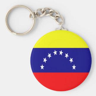 Porte-clés Drapeau du Venezuela