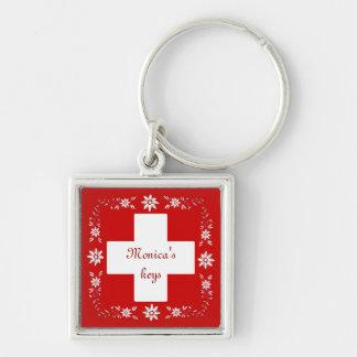Porte-clés Drapeau et edelweiss suisses