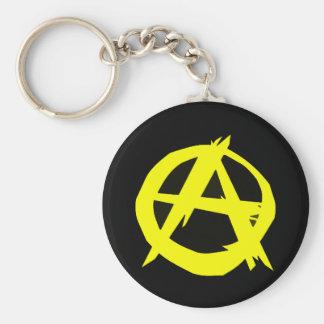 Porte-clés Drapeau noir et jaune de capitalisme d'Anarcho